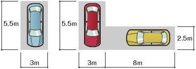 駐車スペースの目安